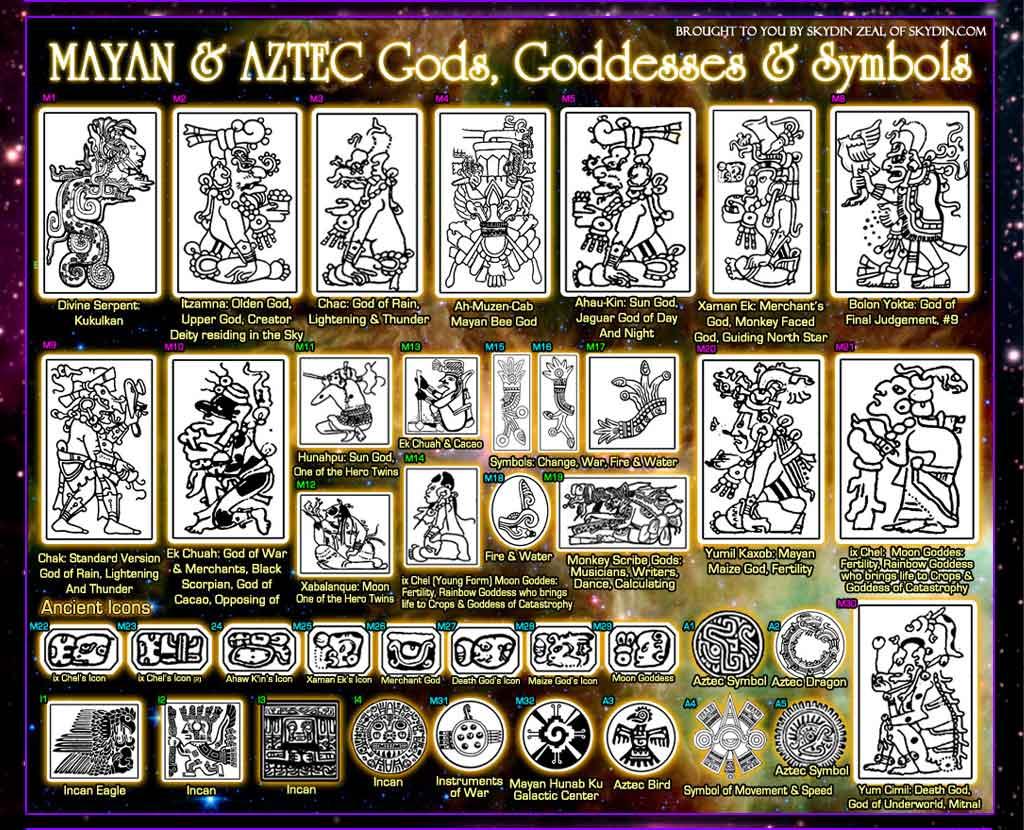 Pin Ah Puch The Mayan ...